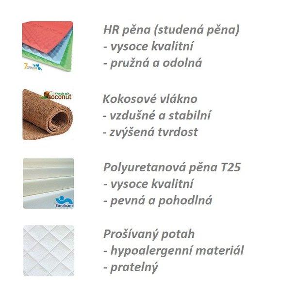 Penový matrac EXTRA 200x140x12 cm - HR / kokos
