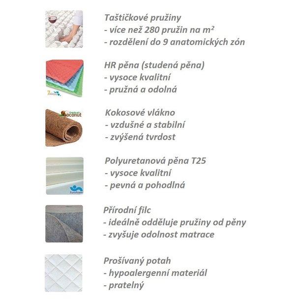 Dětská matrace SPECIAL - 160x70x14 cm - pěna / latex